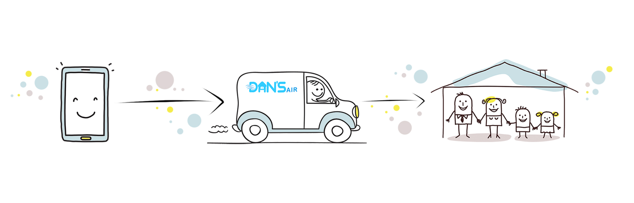 Dan's Air HVAC Service and Repair
