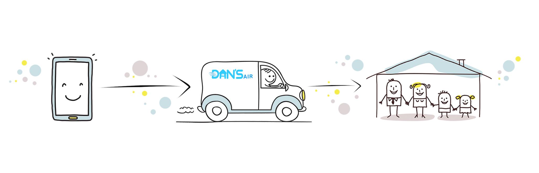 Dan's Air HVAC Service and Repair